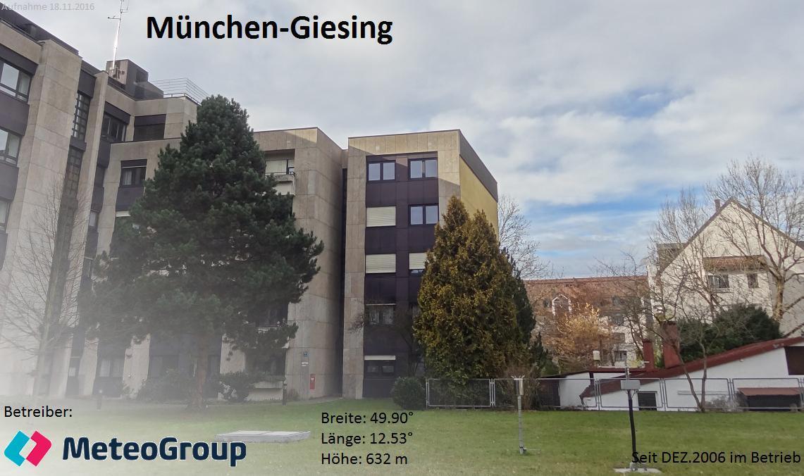 http://www.wetterdiagramme.de/wetterstationen/MM/098620_MUENCHEN-GIESING_11.2016_00.JPG