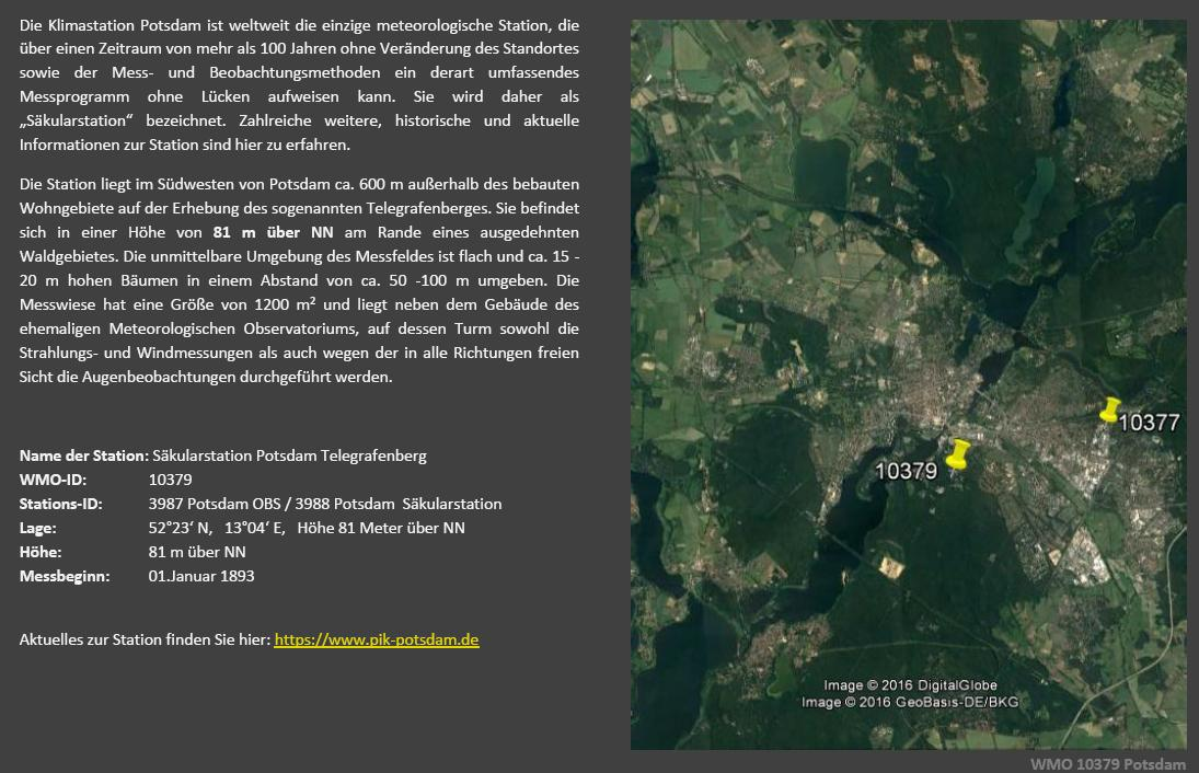http://www.wetterdiagramme.de/wetterstationen/WMO-D/10379_POTSDAM_11-16_01.jpg