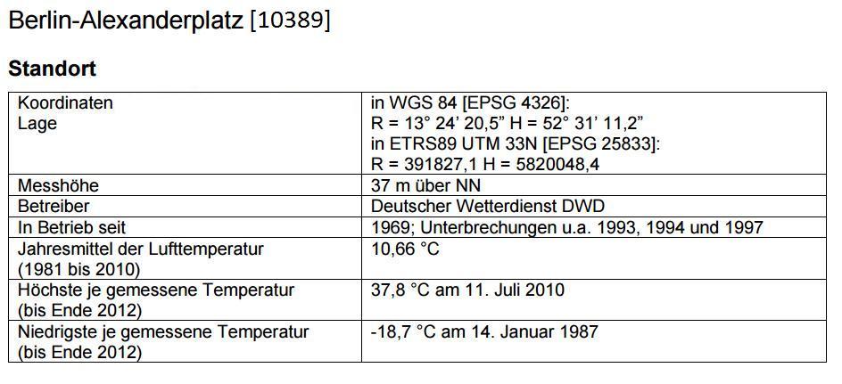 http://www.wetterdiagramme.de/wetterstationen/WMO-D/10389_BERLIN_ALEX_01.jpg